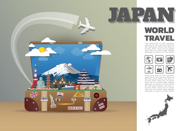 Modelo de viagem para o japão