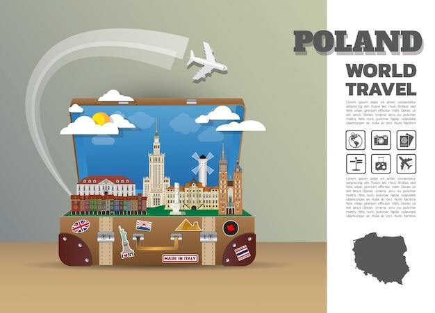 Modelo de viagem para polônia