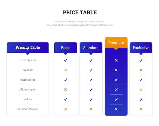 Modelo de web da tabela de preços