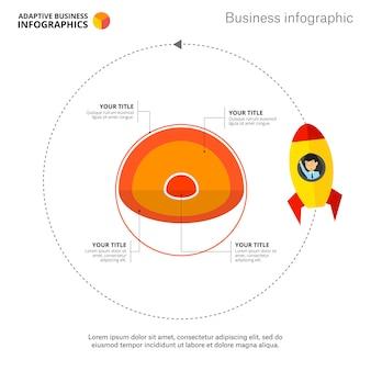 Modelo do diagrama de infografia do núcleo