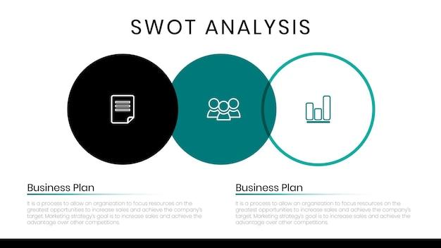 Modelo editável de análise swot de negócios
