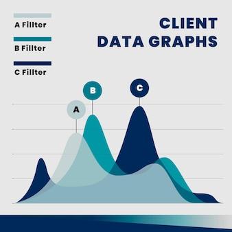 Modelo editável de gráfico de análise de negócios