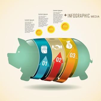 Modelo gráfico de informação de finanças de negócios