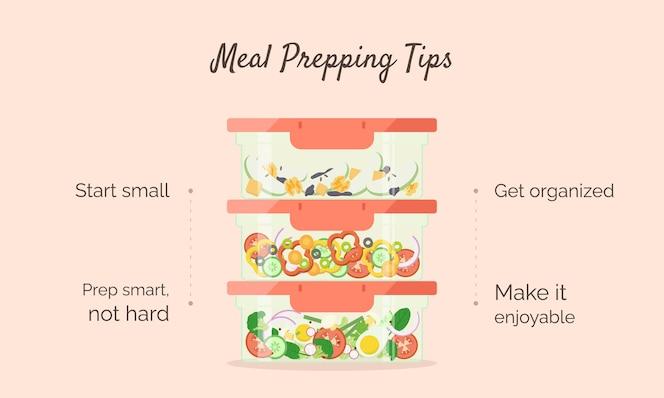 modelo horizontal de dicas de preparação de refeições