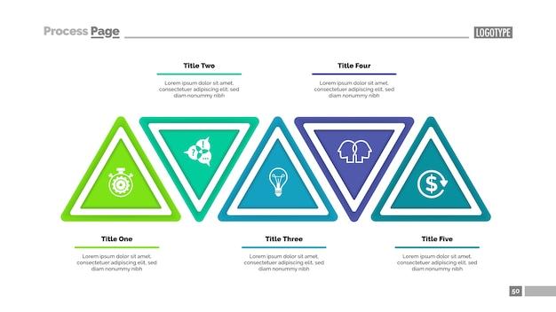 Modelo infográfico de triângulo de cinco passos
