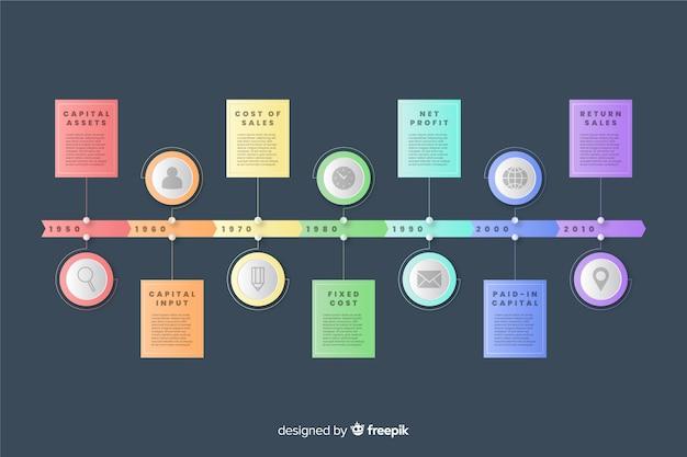 Modelo inforgraphic de linha do tempo gradiente