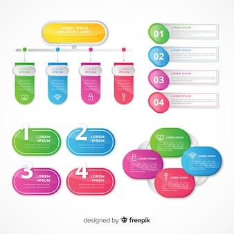 Modelo informativo de conjunto de elementos