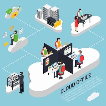 Modelo isométrico de escritório em nuvem