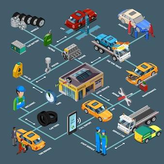 Modelo isométrico de infográficos de reparação de automóveis