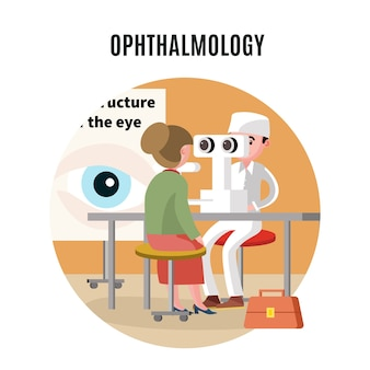Modelo médico para cuidados com os olhos