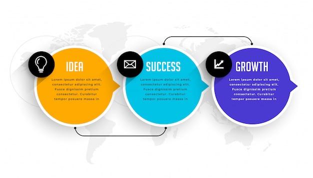 Modelo moderno de infográfico de etapas de três opções