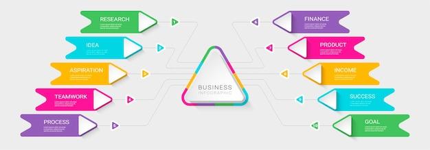 Modelo moderno de infográfico em 3d com 10 etapas para o sucesso