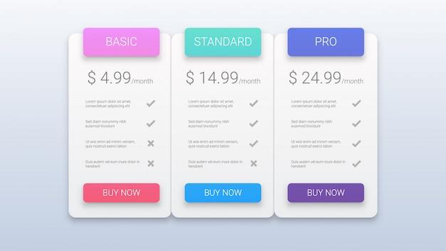 Modelo moderno de planos de preços
