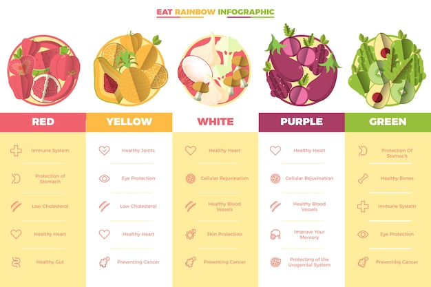 Modelo onfpgraphic de comida de arco-íris