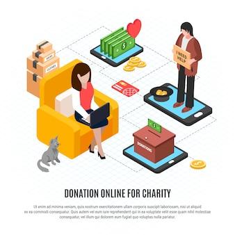 Modelo online de doação