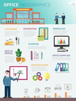 Modelo plano de infográficos de escritório