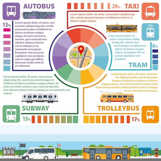 Modelo plano de vetor de infográficos de transporte público de passageiros