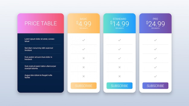 Modelo simples de tabela de preços