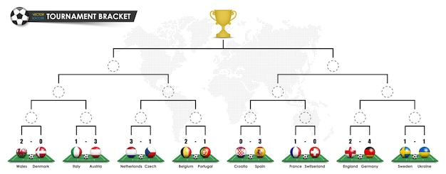 Modelos de colchetes de tournamet. rodada de 16, quartos, semifinal, final da copa de futebol euro 2020. bola 3d com bandeira nacional no campo de futebol de vista em perspectiva. mapa mundial pontilhado e troféu. vector.