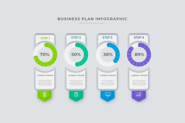 Modelos de elementos de progresso de círculo de infográfico de plano de negócios
