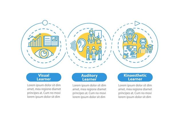 Modelos de infográfico de vetor de estilos de aprendizagem. elementos de design de apresentação de métodos de ensino. visualização de dados em 3 etapas. gráfico de linha do tempo do processo. layout de fluxo de trabalho com ícones lineares