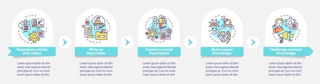 Modelos de infográfico de vetor de métodos de conteúdo compartilhável. elementos de design de estrutura de tópicos de apresentação de carta aberta. visualização de dados em 5 etapas. gráfico de informações do cronograma do processo. layout de fluxo de trabalho com ícones de linha
