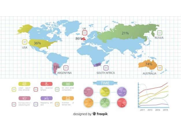 Modelos de infográfico geográfico do mundo