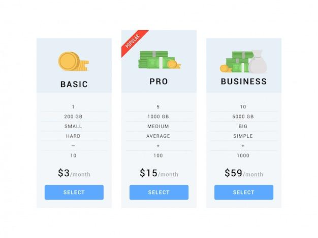 Modelos de tabela de preços