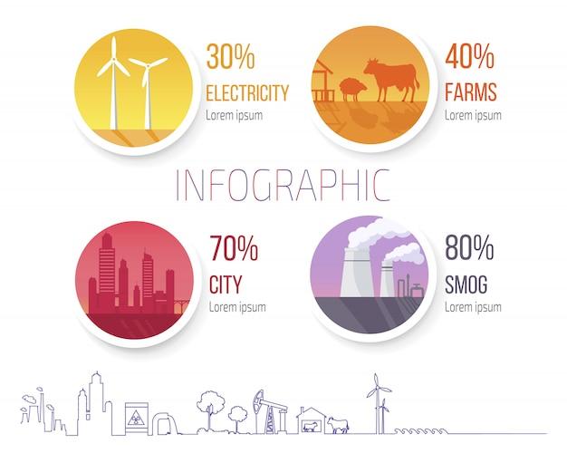 Moinhos de vento que produzem eletricidade, desenvolvimento da agricultura, construção de novas cidades e superpopulação, problema de poluição atmosférica