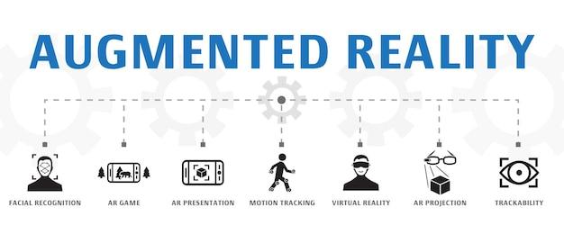 Molde horizontal do conceito do banner da realidade aumentada com ícones simples. contém ícones como reconhecimento facial, jogo de ra, apresentação de ra e muito mais