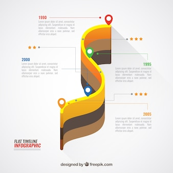 Molde infográfico com cronograma