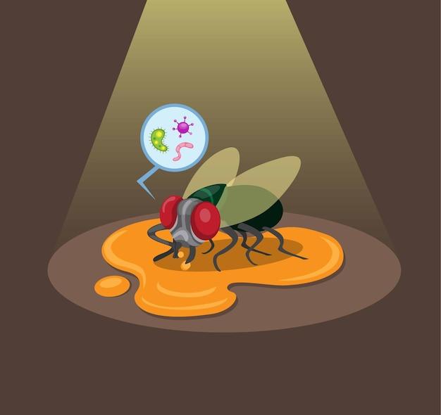 Moscas pousam em restos de comida no chão com bactérias, inseto sujo em desenho animado