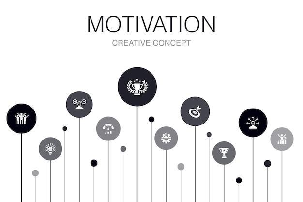 Motivação infográfico 10 etapas template.goal, desempenho, conquista, ícones simples de sucesso