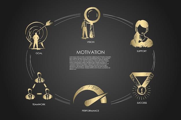 Motivação, visão, suporte, sucesso, objetivo, infográfico de desempenho