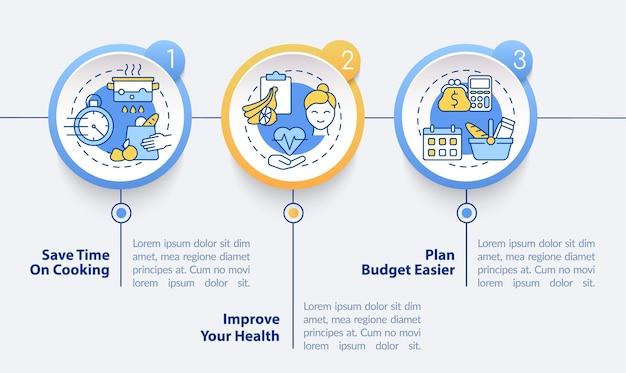 Motivos para o planejamento de refeições, modelo de infográfico de vetor