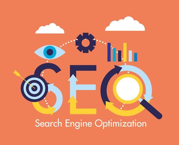 Motor de otimização de busca