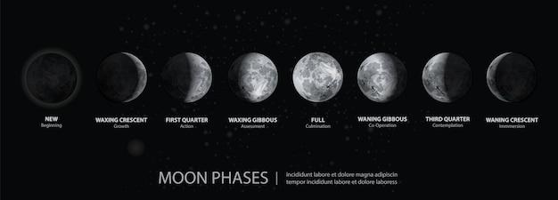 Movimentos das fases da lua realistas
