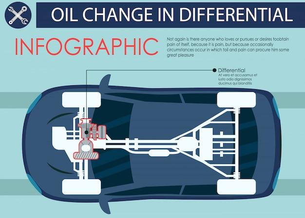 Mudança de óleo no diferencial. modelo de infográfico. estação de serviço. auto-serviço. diagnóstico do computador.