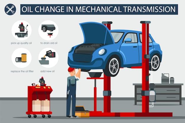 Mudança de óleo no vetor de transmissão mecânica.