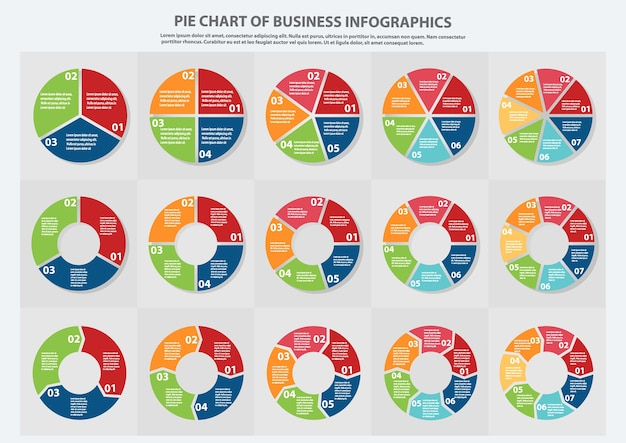 Muitos tipos de gráfico de pizza para empresas