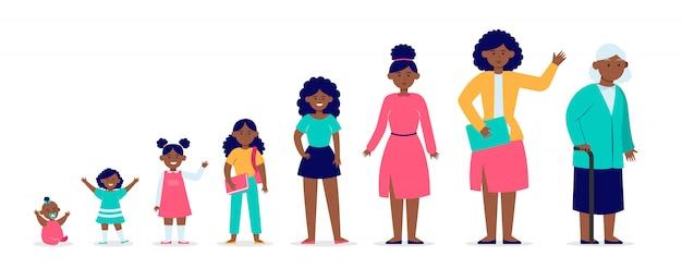 Mulher afro-americana em diferentes faixas etárias