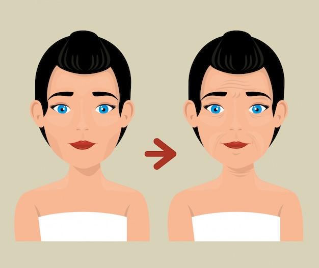 Mulher antes e após o tratamento da pele