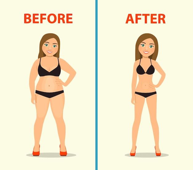 Mulher antes e depois da dieta. ilustração vetorial