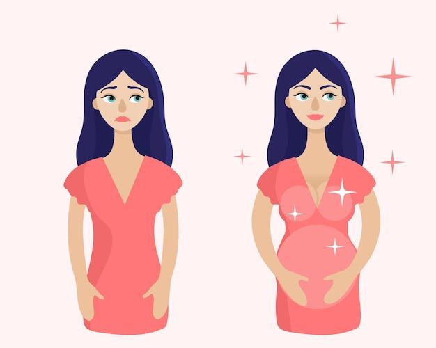 Mulher antes e durante a gravidez