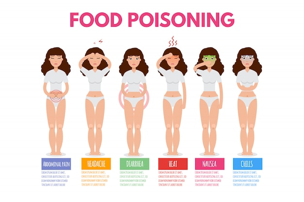 Mulher com sintomas de intoxicação alimentar. diarréia, náusea, dor abdominal. ilustração