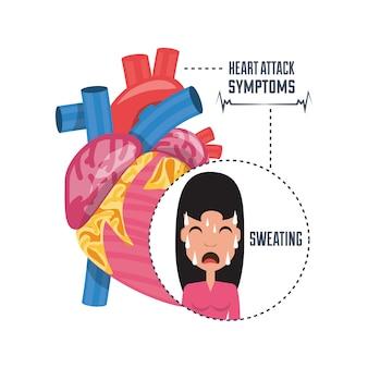 Mulher com sintomas e condição de ataque cardíaco
