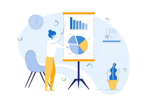 Mulher de negócios apresenta diagrama de relatórios financeiros.