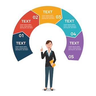 Mulher de negócios com modelo de infográfico de setas de círculo