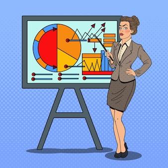 Mulher de negócios de arte pop com vara de ponteiro apresentando o gráfico de negócios.