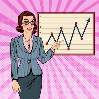 Mulher de negócios de arte pop mostrando no gráfico de crescimento. apresentação de negócios.